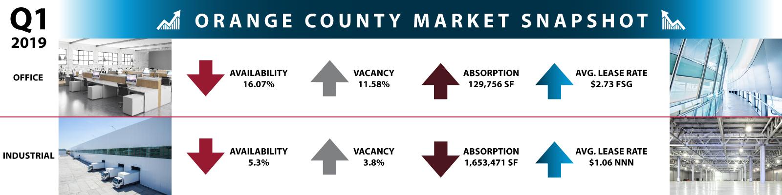 CRE Market Report