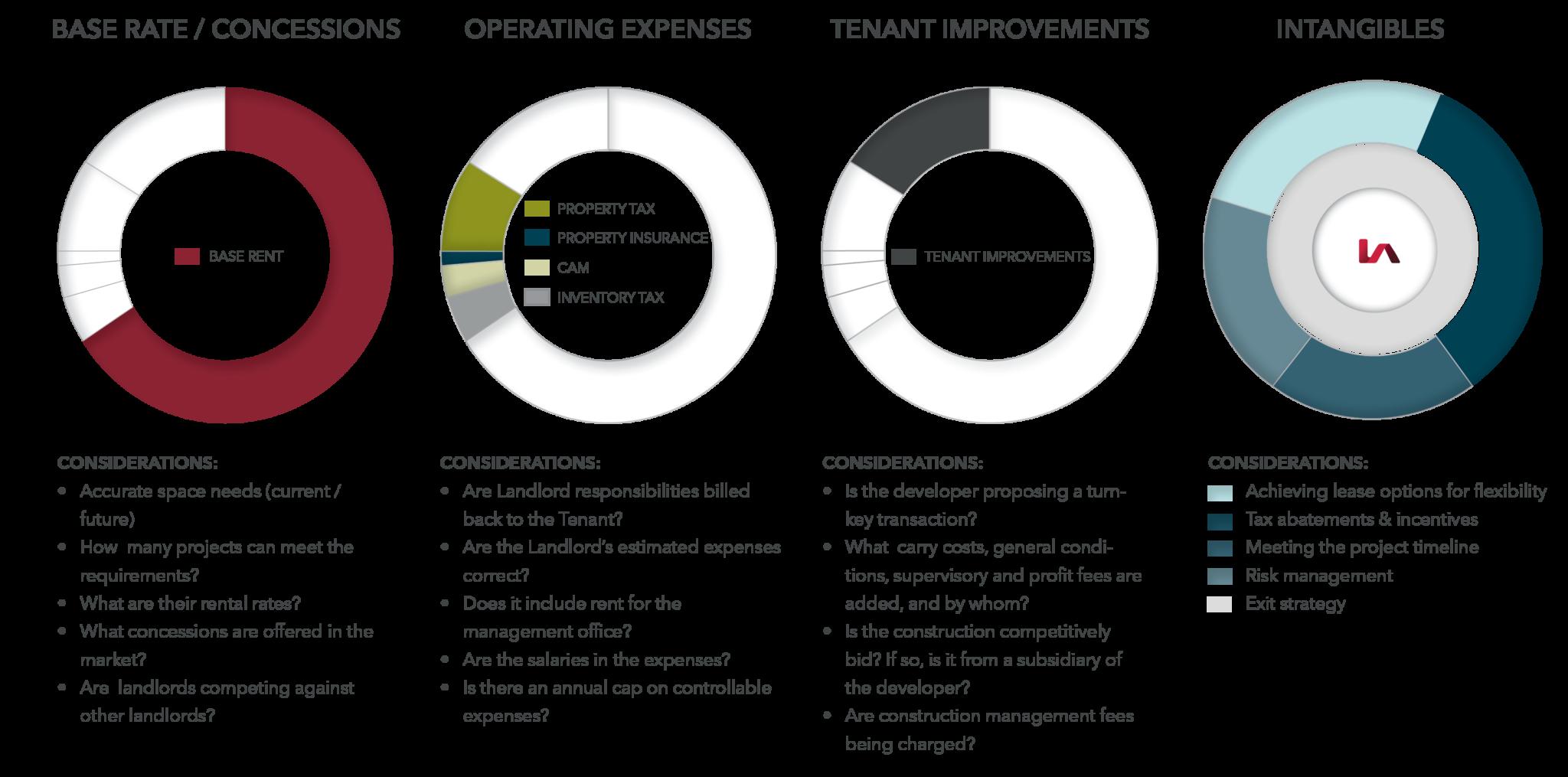 Corporate Solutions Savings